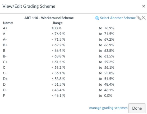 View/Edit Grading Scheme